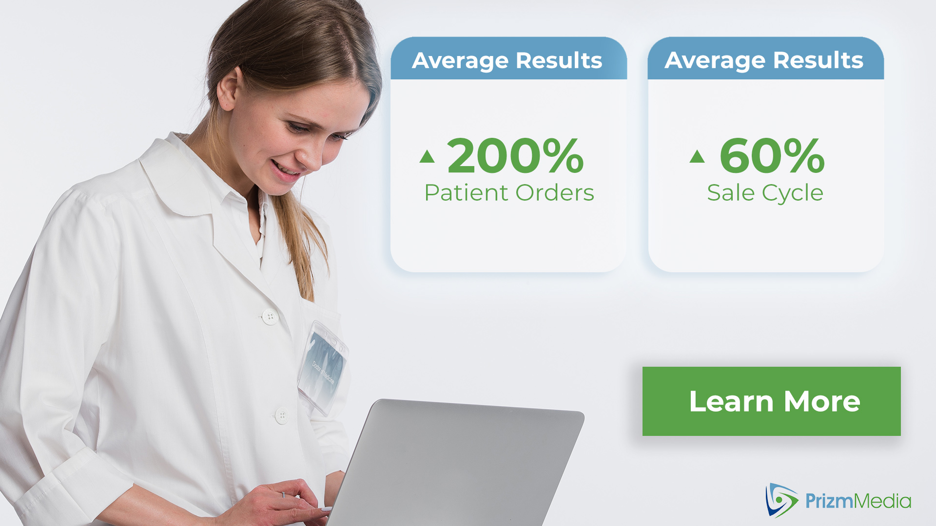 Prizm Media average results for increasing patient orders and sale cycle